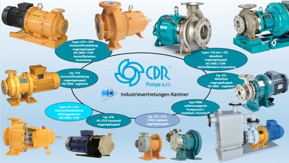 Hersteller Magnetkupplungspumpe, Hersteller Kreiselpumpen nach TA-Luft